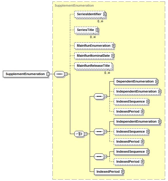 User Guide For Srn Version 092 Onixsrncontentitemdescription